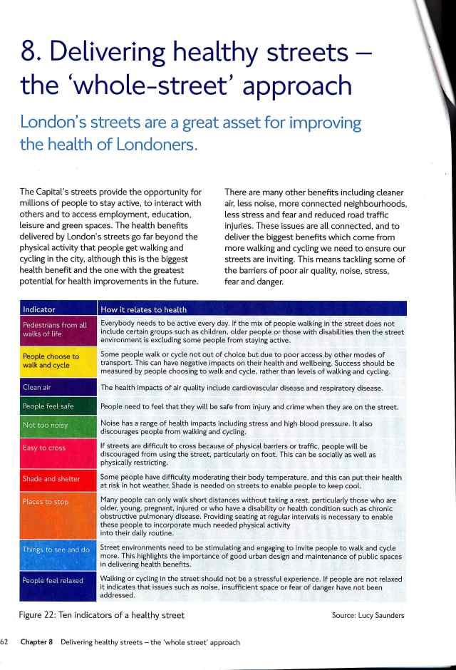 ten-indicators-of-healthy-street